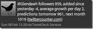 Message from TwetDeck Services at twittercounter.com: GlendaWH has 959 followers, added since yesterday 0, average growth per day 2, predictions: tomorrow 961, next month 1019