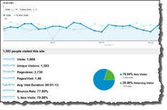 Sample site stats